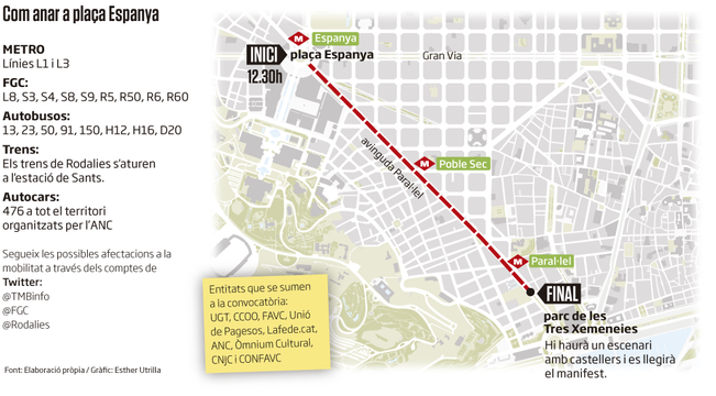 April 15 Barcelona demo: route of demonstration