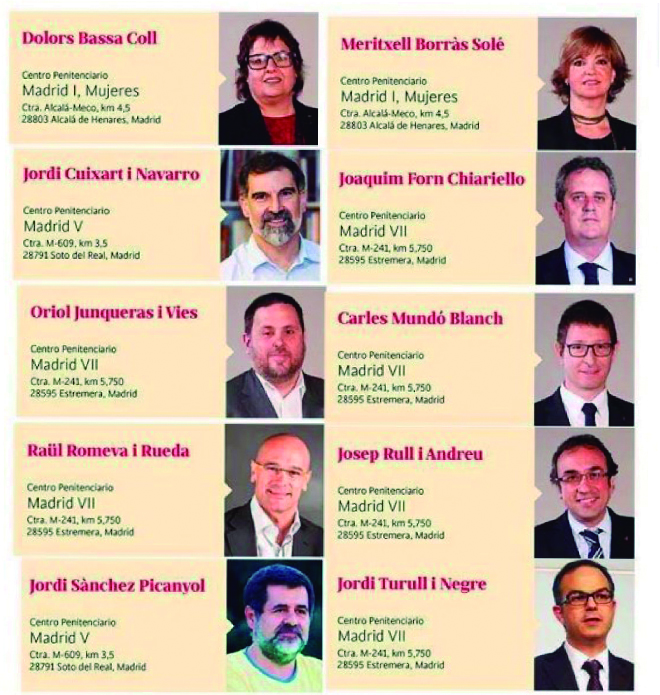 Names and addresses of Catalan political prisoners