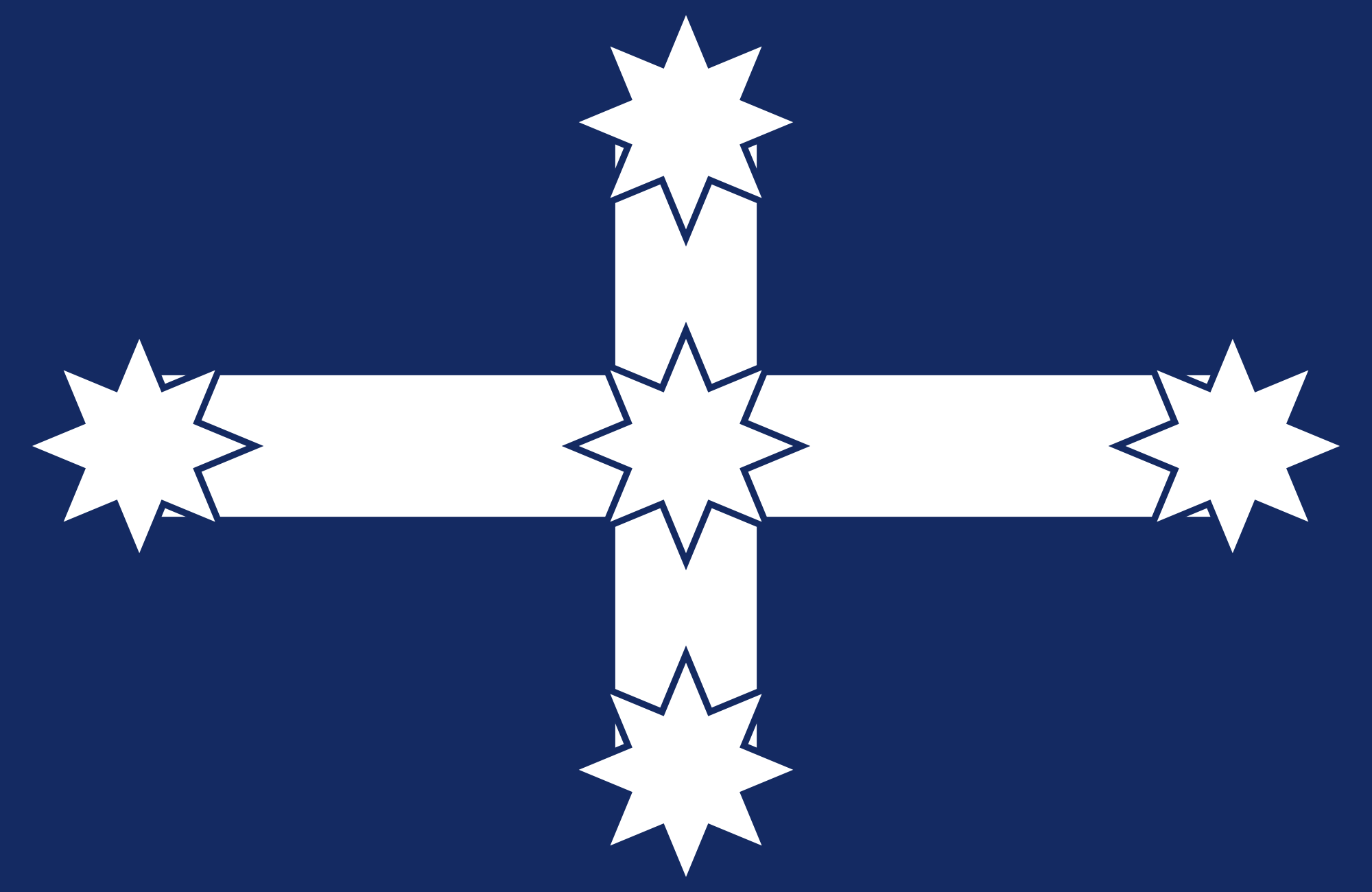 fail to get eureka flag green left weekly