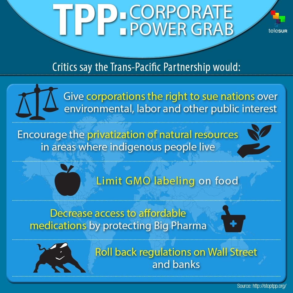 The Tpp Is Not About Free Trade But Corporate Profits Green