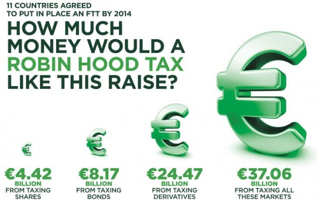 Europe's financial transactions tax sparks big fight | Green Left Weekly